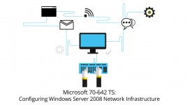 Microsoft 70-642 TS Configuring Windows Server 2008 Network Infrastructure